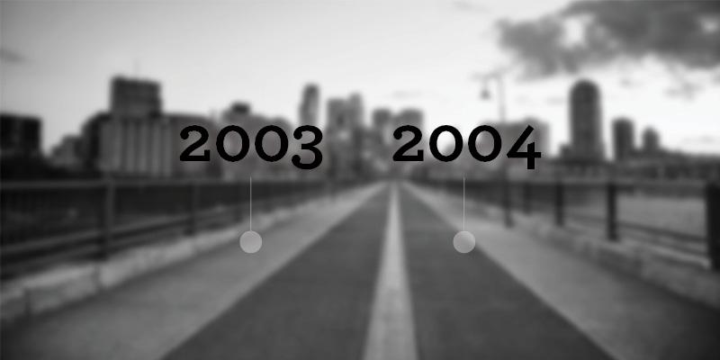 Timeline Quarrix
