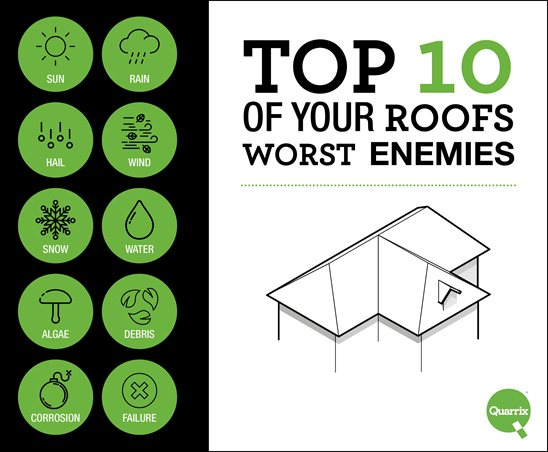 Top 10 enemies of your roof